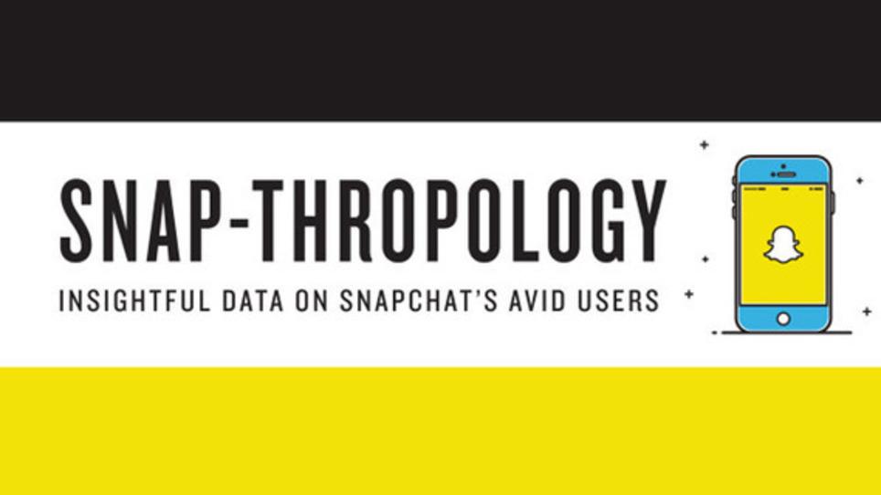 Comment Snapchat est-il réellement utilisé par ses utilisateurs ? (Infographie)   Les Médias Sociaux pour l'entreprise   Scoop.it