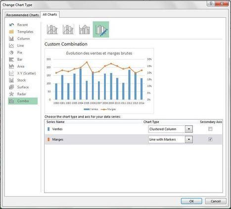 """Excel 2013: Les graphiques """"combos""""   Mon Cher Watson   Ofadis : Formez vous autrement   Scoop.it"""