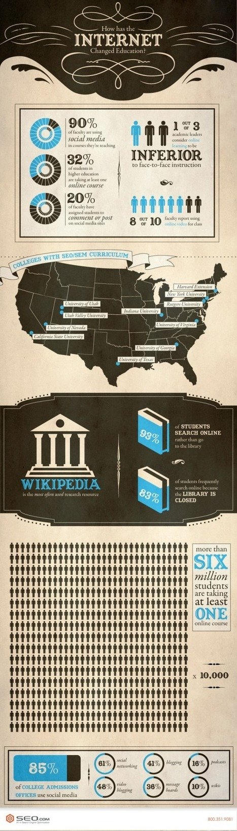 Cool Infographics - Blog - How Has Internet Changed Education? | Emerging Library Technologies | Scoop.it