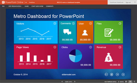 ppt online in powerpoint presentations scoop it