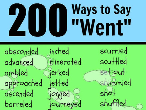 600 Other Ways To Say Common Things: Improving Student Vocabulary - | Literacy and Learning Support | Scoop.it