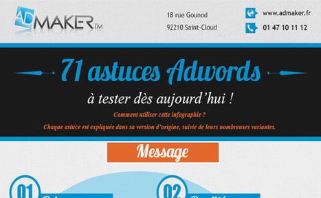 71 astuces Adwords à suivre pour vos campagnes SEA | Les techniques du e-marketeur | Scoop.it