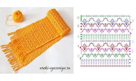 Tejido Facil: Patrón: Bufanda amarilla s...