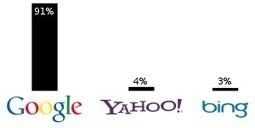 Traffic Exchange Traffic - The Traffic Exchange Success Blog | Advertising & Media | Scoop.it
