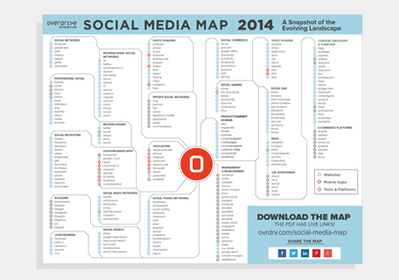 Social Media Map | Enseignement, école, apprentissages mutuels, Mutual & Social Learning | Scoop.it