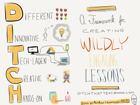A framework for creating wildly engaging lessons - Ditch That Textbook | E-Learning | Scoop.it