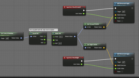 Become familiar with blueprint visual scripting become familiar with blueprint visual scripting in ue4 malvernweather Image collections