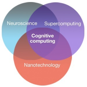 IBM unveils cognitive computing chips, combining digital 'neurons' and 'synapses' | KurzweilAI | BrainWorks | Scoop.it