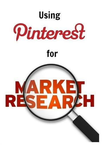 Using Pinterest for Market Research | Social Media Collaboration | Scoop.it