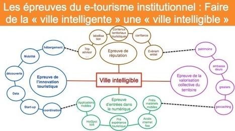 Smart city, quel enjeu pour l'office de tourisme ? | Pense pas bête : Tourisme, Web, Stratégie numérique et Culture | Scoop.it
