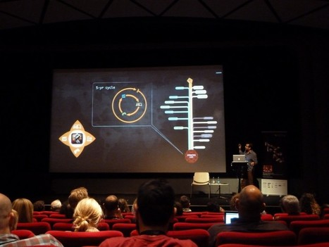 Power to the Pixel 2012: what's new in i-doc's transmedia land | Transmedia: Storytelling for the Digital Age | Scoop.it