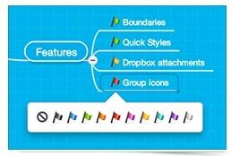 MindMeister Update - Boundaries, Custom Styles, Dropbox and Evernote | Digital Presentations in Education | Scoop.it