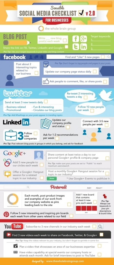 Social media checklist for small business (infographic) | Small Business Advisor | Scoop.it