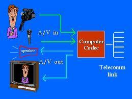 Telehealth and Telerehabilitation Improvements « Tutor System ...   Exoskeleton Systems   Scoop.it