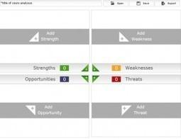 Créer rapidement une matrice SWOT en ligne | Courants technos | Scoop.it