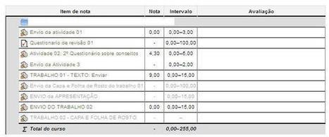 Português Brasileiro: Problemas com relatórios de notas dos usuários   tipsmoodle   Scoop.it
