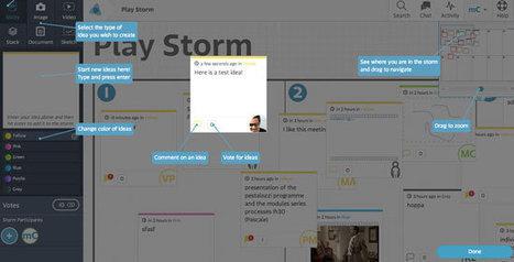 Organiza lluvias de ideas online con Stormboard.- | fle&didaktike | Scoop.it