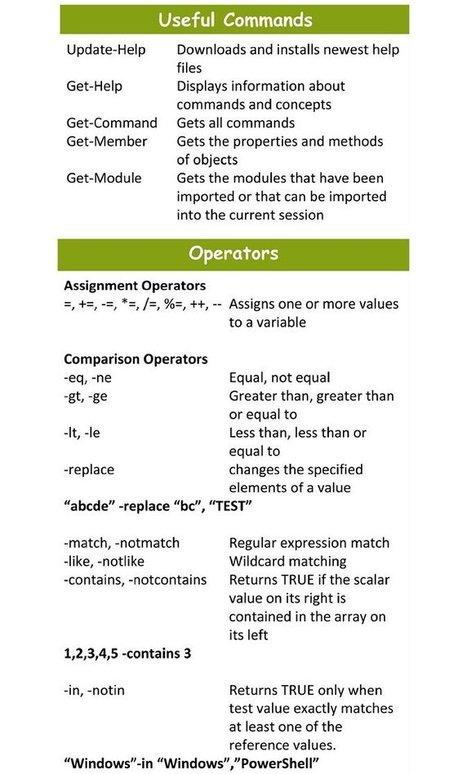 "PowerShell Reference Guide - Cybrary | ""Computação Forense"" | Scoop.it"
