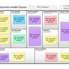 Lean canvas for innovation