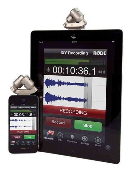The Portable Stereo Microphone for iPhone & iPad: The RØDE iXY | Online Video Publishing | Scoop.it