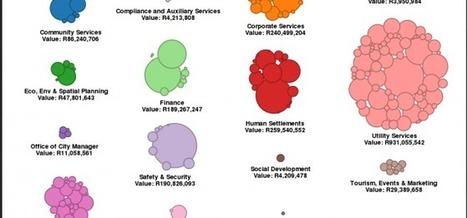 Is Cape Town's new #opendata portal any good? | #dataviz | Public Datasets - Open Data - | Scoop.it