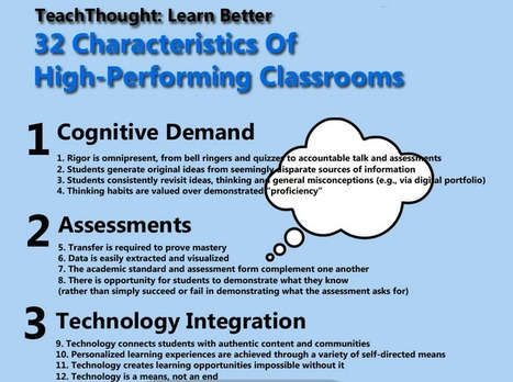 32 Characteristics Of High-Performing Classrooms | Library instruction and Information literacy | Scoop.it