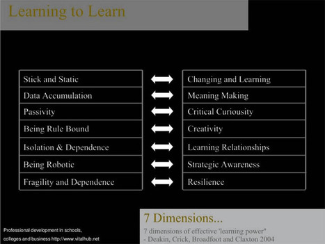 Learning To Learn: 7 Dimensions Of Effective Learning | Achtergrondinformatie Werkconcept Critical Skills | Scoop.it