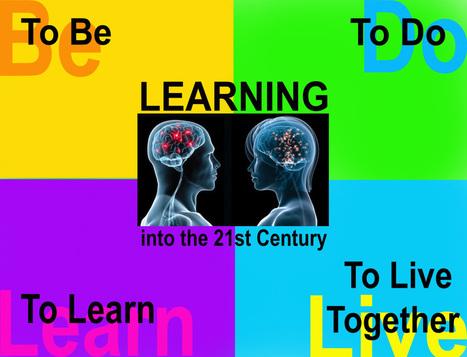 Komunibersidad and Lifelong Learning | The living mind | Scoop.it