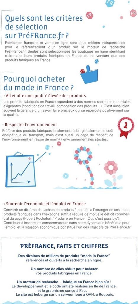 PréFRance.fr : le moteur du made in France | Recherche et partage sur internet | Scoop.it