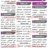 وظائف جريدة الخليج الثلاثاء 26-8-2014