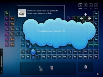 Free Technology for Teachers: Create Virtual Chemical Reactions on Your iPad or Android Tablet | Physics | Scoop.it