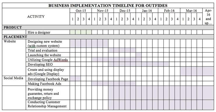 Metodologi Penelitian Bisnis Nur Indriantoro Ebook Download