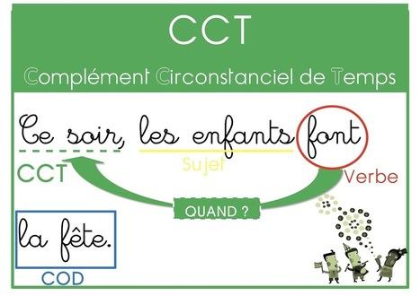 Les compléments (COD, COI, compléments circonstanciels) | More FLE | Scoop.it