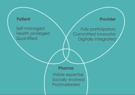 El futuro mapa de la salud: el paciente, el proveedor, las perspectivas farmacéuticas. Andrew Spong | eSalud Social Media | Scoop.it