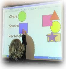 research papers on interactive whiteboards