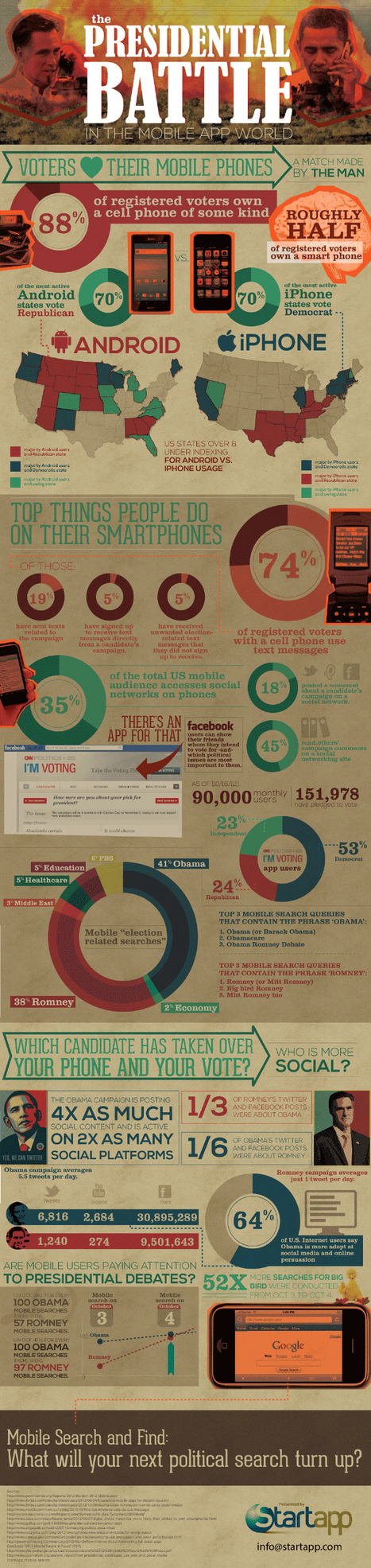 The presidential battle in the mobile app world (infographic) | data visualization | Scoop.it
