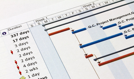 3 ways agile teams can use gantt chart software 3 ways agile teams can use gantt chart software technologyadvice malvernweather Images