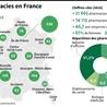 Les actualités du GIE GERS - Groupement pour l'Elaboration et de Réalisation Statistiques