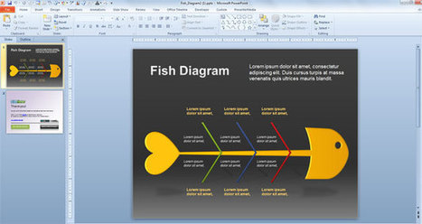 Fish Diagram for PowerPoint | effective presentation | Scoop.it