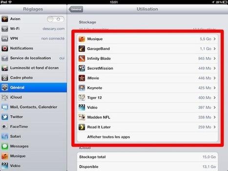 iPhone et iPad: comment gérer l'espace de stockage de votre appareil | So What ? | Scoop.it