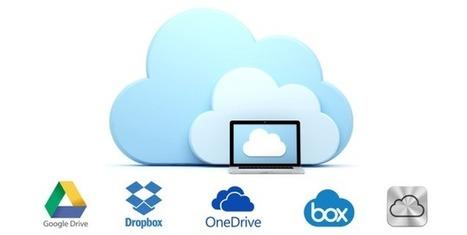 Comparativa de almacenamientos en la nube: cuál elegir y por qué | Gizmodo | Farmacia Social Media | Scoop.it