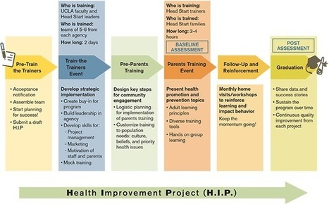 Community Nutrition: Planning Health Promotion And Disease Prevention books pdf file