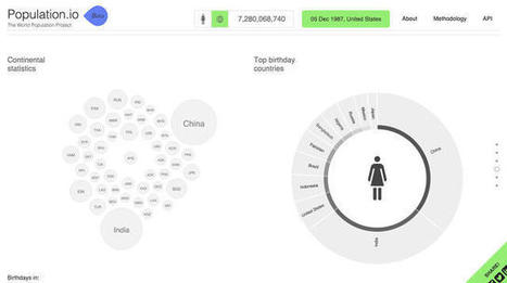 This Site Visualizes Your Death | wellness | Scoop.it