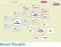 3 bons outils de Mind Mapping collaboratif.   Les outils du Web 2.0   Scoop.it