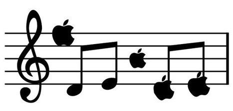 Hidden iOS 6.1 files hint at Apple Internet radio service | Digital Consumption | Scoop.it