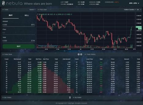 Online Cryptocurrency,and Bitcoin Trading Platf