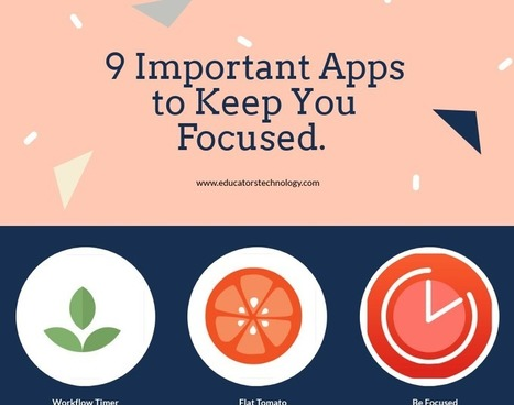 8 Good iPad Apps to Keep You Focused via Educat... Math Skills Transparency Worksheet Answers Using The Periodic Table Free Worksheets Liry Xhldon on