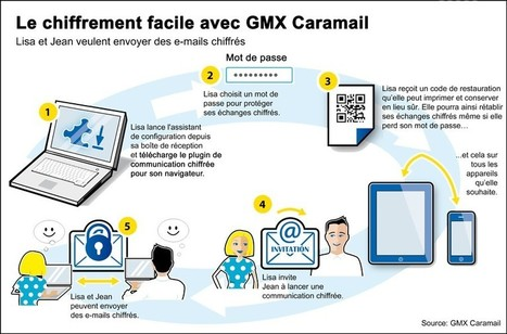 mp3 gratuit caramail