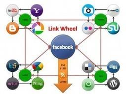 Link Wheel Web 2.0 | Google Plus and Social SEO | Scoop.it