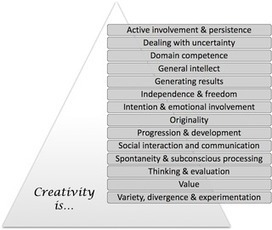 Modelling Creativity: Identifying Key Components through a Corpus-Based Approach | Creativity - Problem Solving | Scoop.it